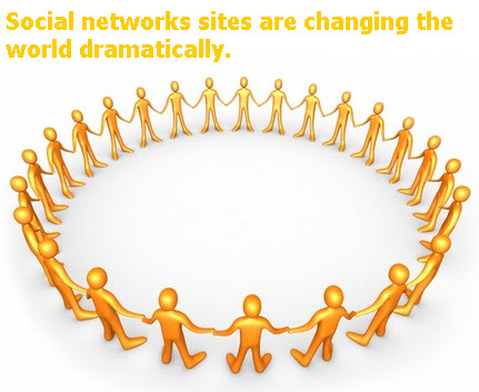 Best Social network website