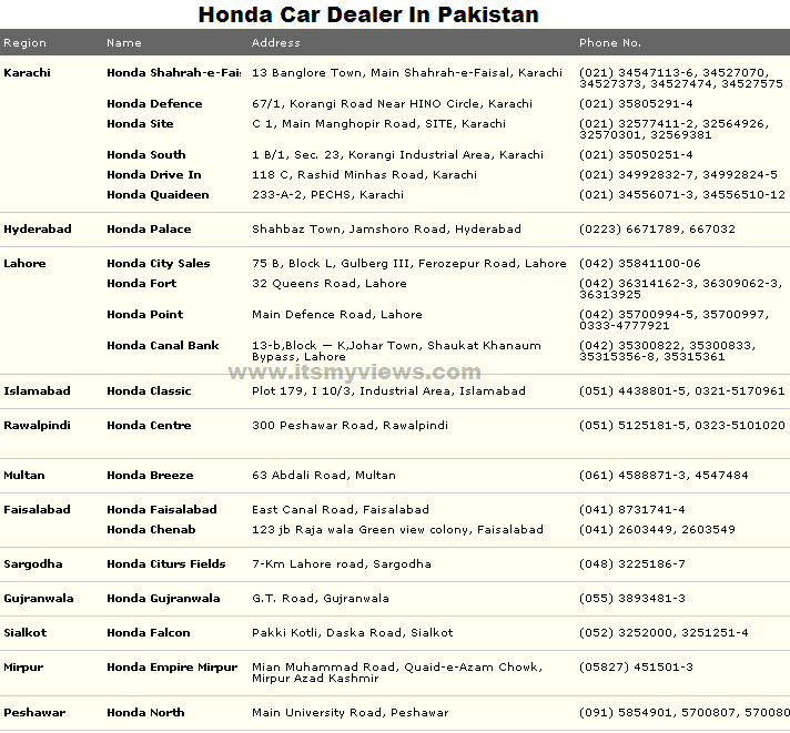Honda-car-dealer-pakistan-contact-numbers