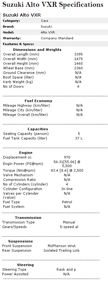 Suzuki-Alto-VXR-Specifications