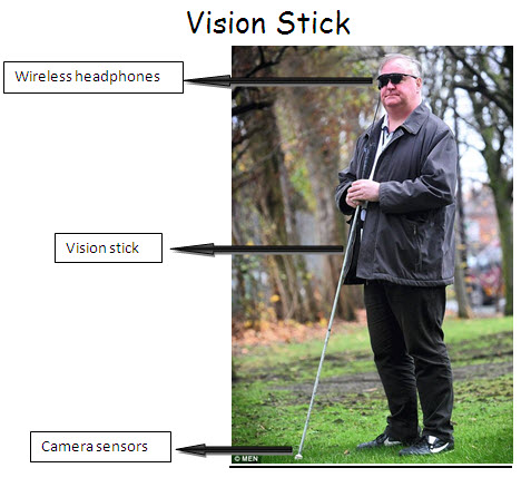 vision-stick