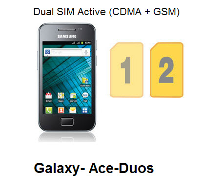 Samsung-Galaxy-AceDuos has 3GB internal memory and RAM is only 512MB