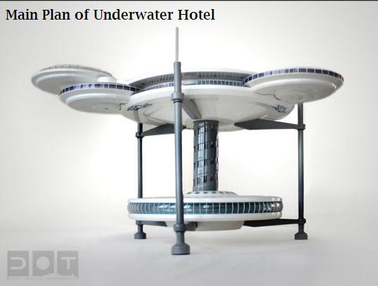 underwater-hotel-plan-in-dubai