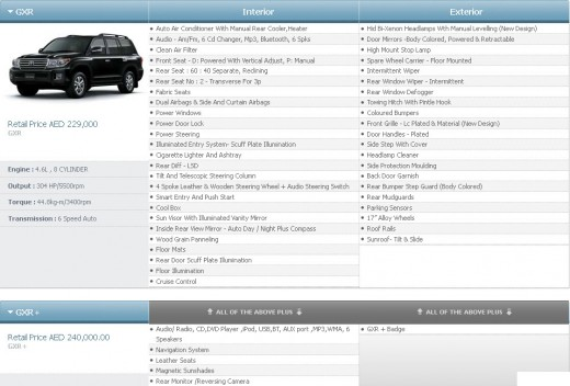 Land-Cruiser-2013-EXR-GXR-Price-Engine-Specifications