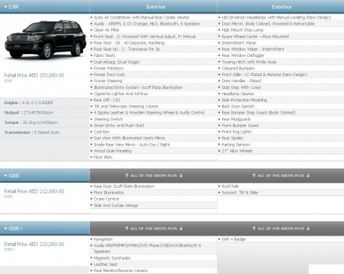 Land-Cruiser-2013-EXR-GXR-Price-in-Dubai-USA-Pakistan-India