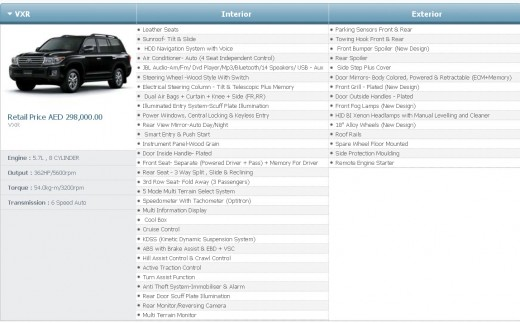 Land-Cruiser-2013-VXR-Price-in-Dubai