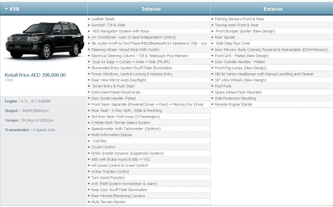 Land-Cruiser-2013-VXR-Price-in-Dubai