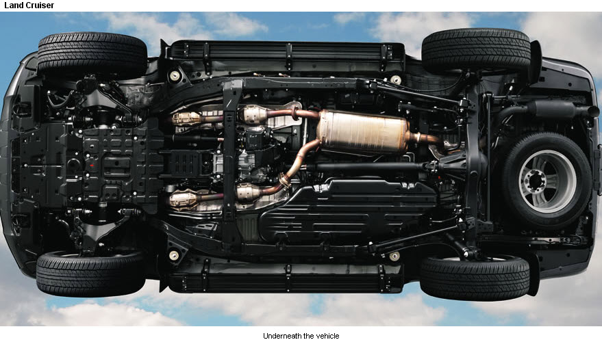 Toyota-Land-Cruiser-2013-Underneath-vehicle-down-view-picture