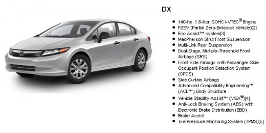 Honda-Civic-2013-DX-Model-Price