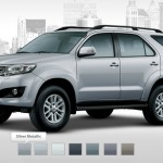 Latest Toyota Fortuner 2013 Model Review, Engine Technical Specification with Prices