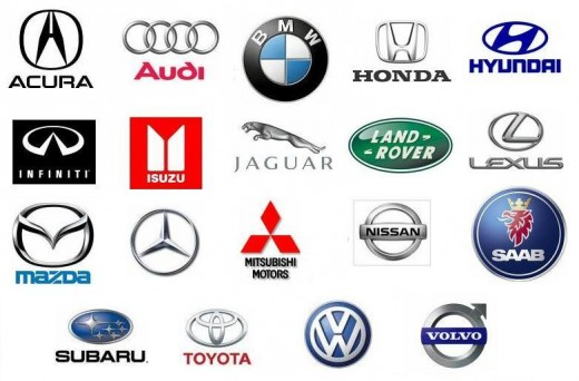Guide to buy a used-Car-Brands
