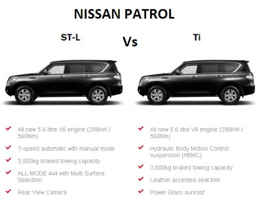 Nissan-Patrol-2013-Comparison ST-L and Ti Model