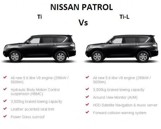 Nissan-Patrol-2013 Ti-TiL Model Comparison specifications