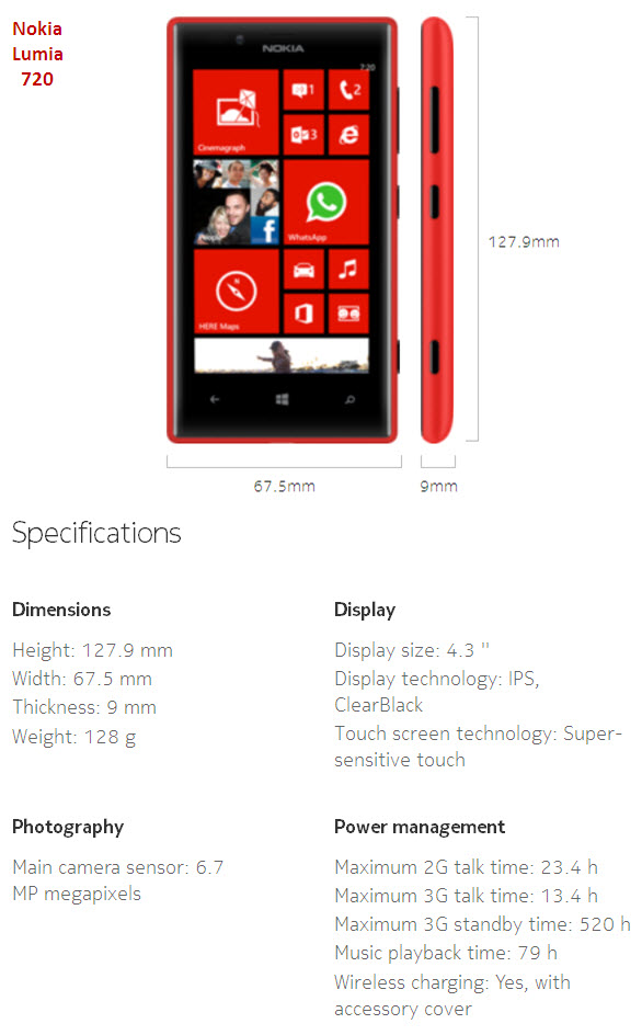 Nokia-Lumia-720-most-trusted-review