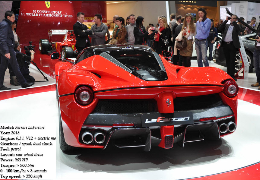 Latest La Ferrari Car Model 2013