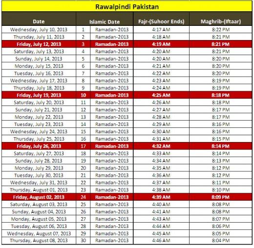 2013-Ramadan-calendar-Rawalpindi-Pakistan-sehri iftar-timing