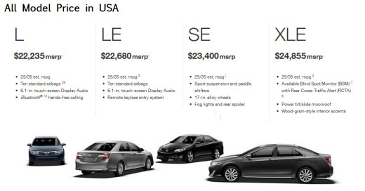 Toyota-camry-2014-All-model-price-usa-dollar