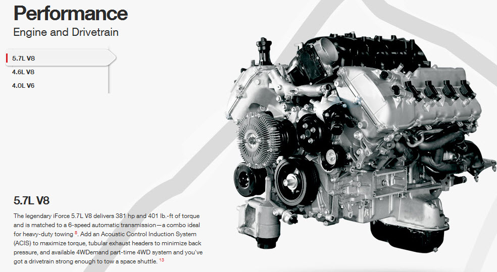 Toyota 2015 Tundra Engine Specifications